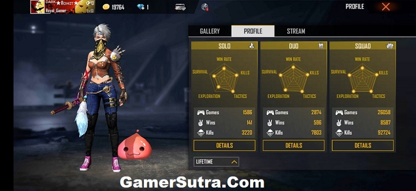 SK Sabir Boss Free Fire ID Number, stats, and K/D ratio