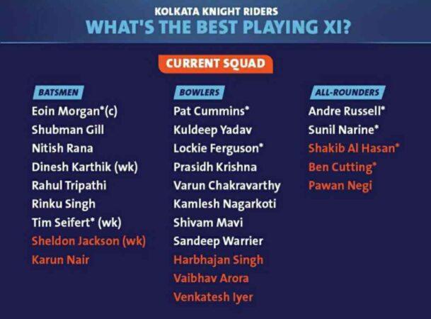 Kolkata Knight Riders Full Squad List (KKR) IPL 2021