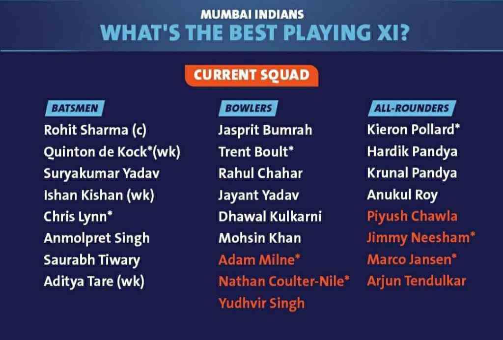 Mumbai Indians Full Squad List (MI) IPL 2021
