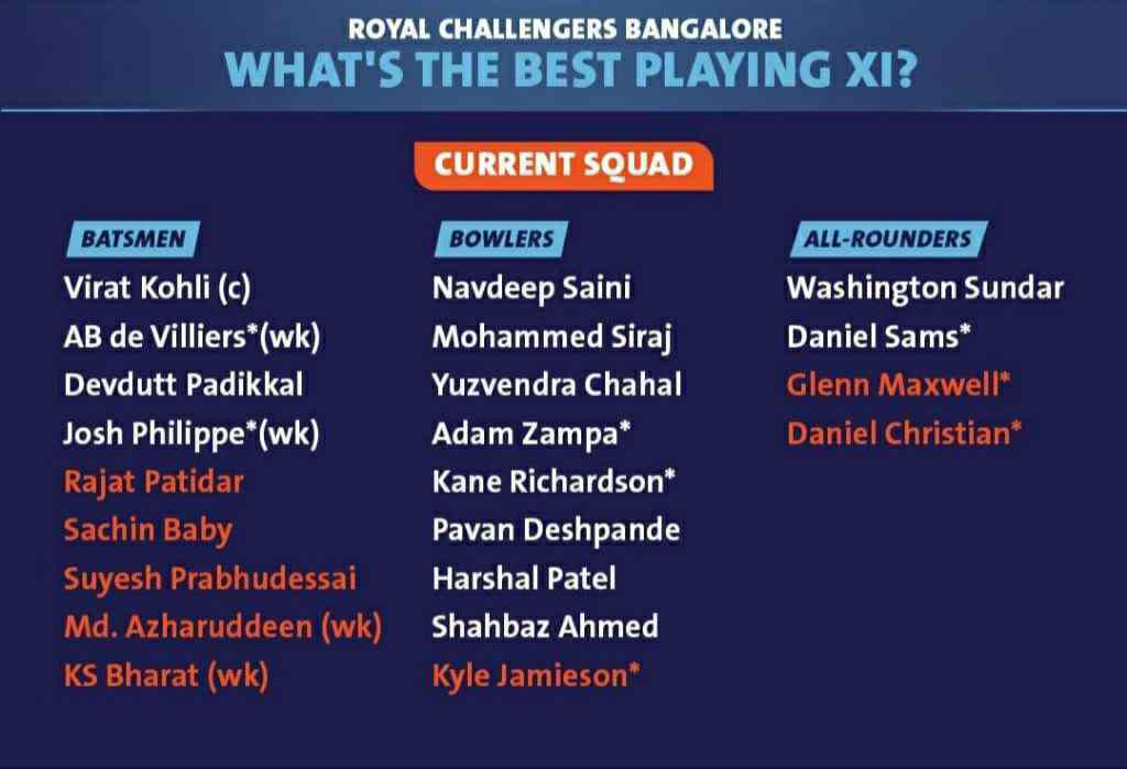 Royal Challengers Bangalore Full Squad List (RCB) IPL 2021