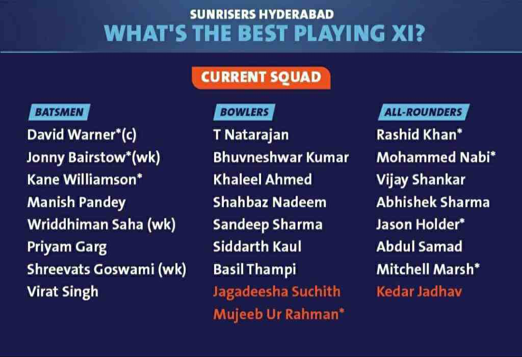 SunRisers Hyderabad Full Squad List (SRH) IPL 2021